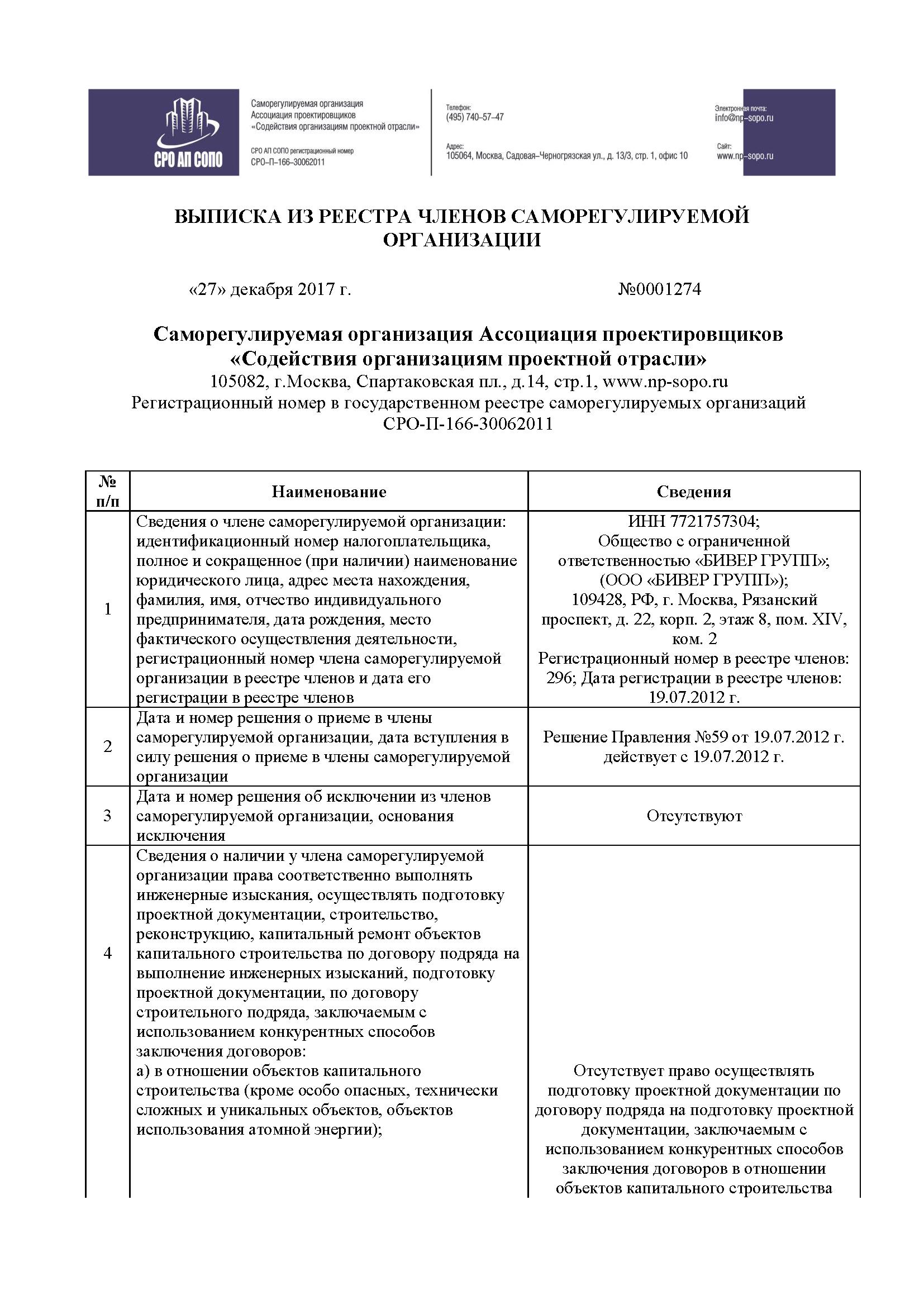 biver-grupp-vypiska-sopo_stranitsa_1