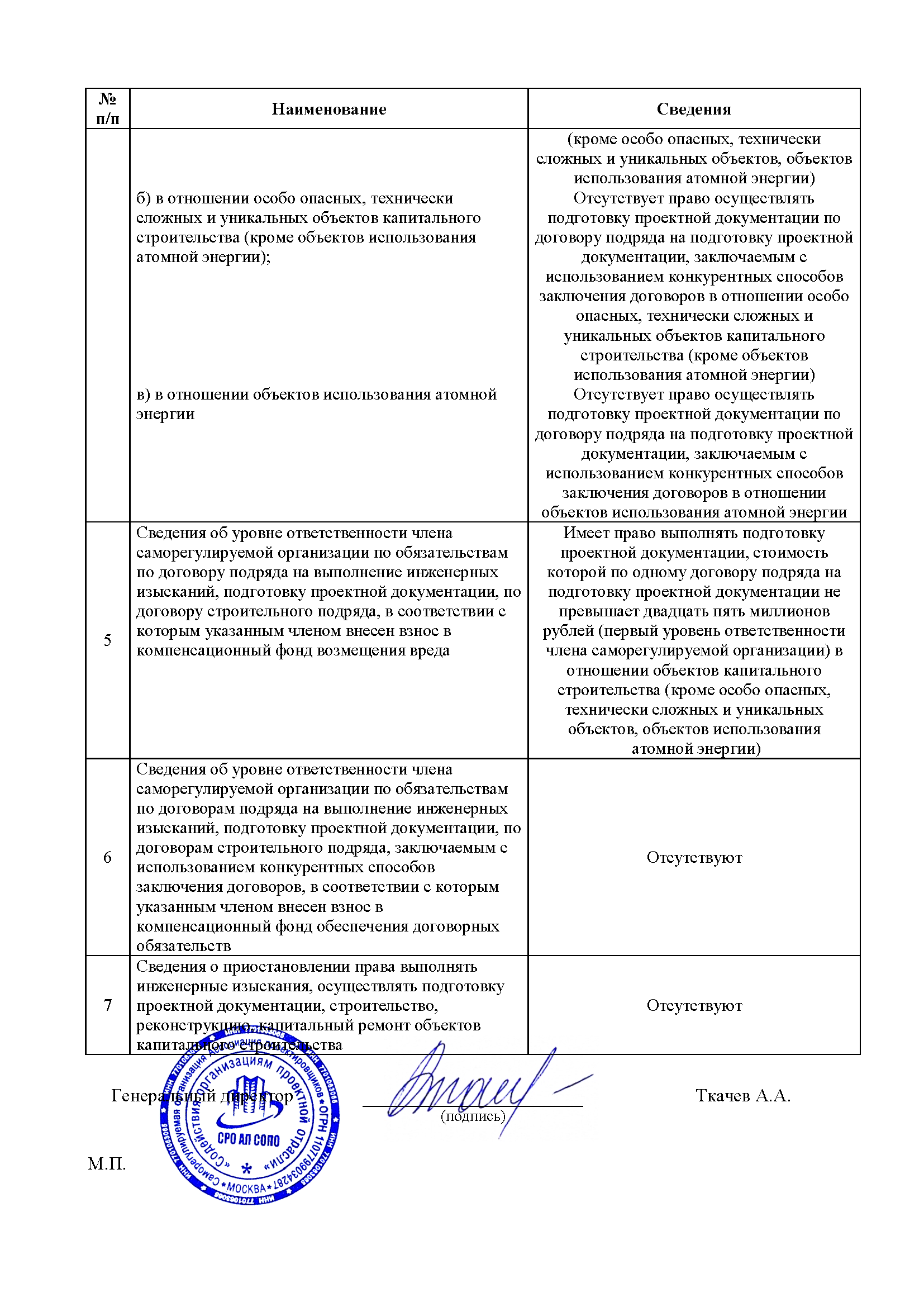 biver-grupp-vypiska-sopo_stranitsa_2